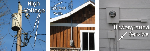 How 120/240 volts comes to your home